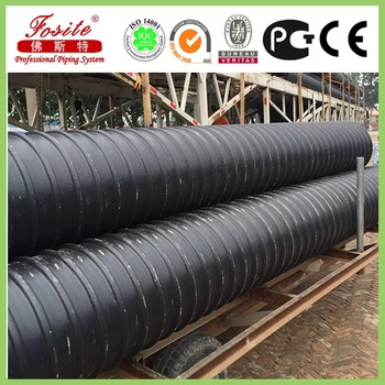 PE/HDPE pipe for Water ...