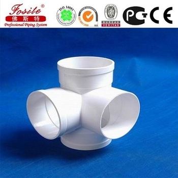 pvc pipes and fittings pvc thr...