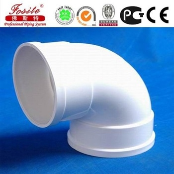 china supply high quality pvc ...